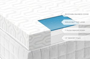 "Isolus 2.5"" Liquid Gel Memory Foam Mattress Topper"