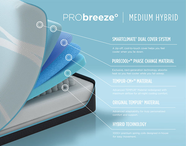 Tempur-Pedic Pro Breeze Medium Hybrid